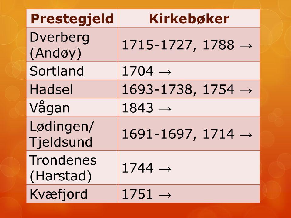PrestegjeldKirkebøker Dverberg (Andøy) 1715-1727, 1788 → Sortland 1704 → Hadsel 1693-1738, 1754 → Vågan 1843 → Lødingen/ Tjeldsund 1691-1697, 1714 → T