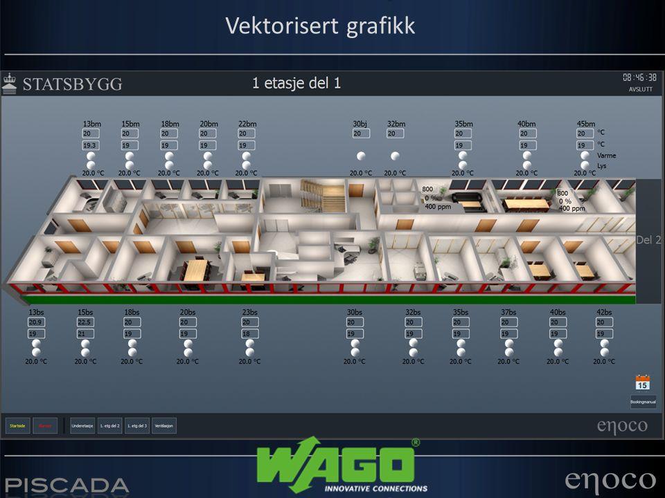Micro computer 2D eller 3D Vektorisert grafikk