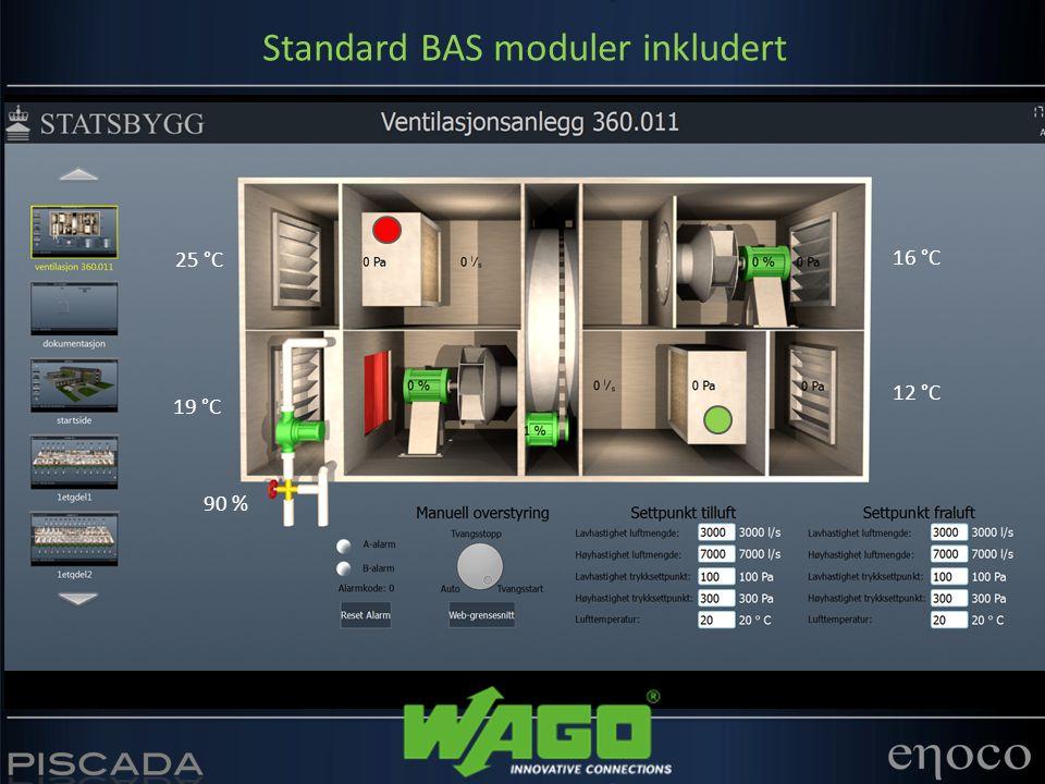 Standard BAS moduler inkludert 19 °C 25 °C 16 °C 12 °C 90 %