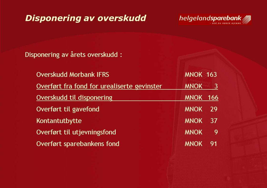 Disponering av overskudd Disponering av årets overskudd : Overskudd Morbank IFRSMNOK 163 Overført fra fond for urealiserte gevinsterMNOK 3 Overskudd t