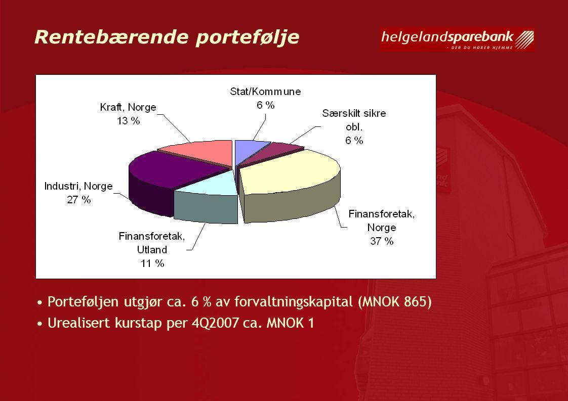 Rentebærende portefølje Porteføljen utgjør ca. 6 % av forvaltningskapital (MNOK 865) Urealisert kurstap per 4Q2007 ca. MNOK 1