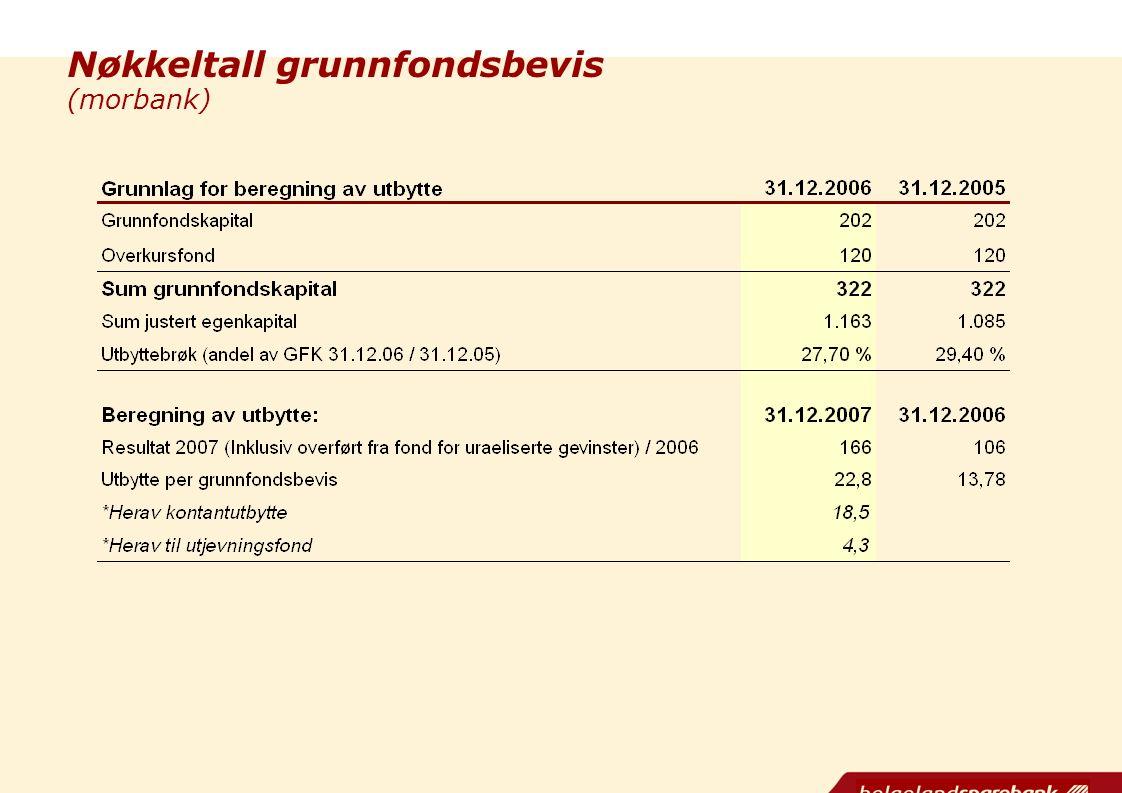 Nøkkeltall grunnfondsbevis (morbank)