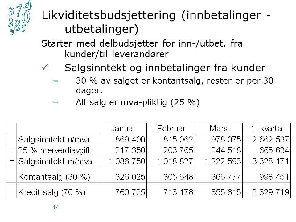 14 Likviditetsbudsjettering (innbetalinger - utbetalinger) Starter med delbudsjetter for inn-/utbet.