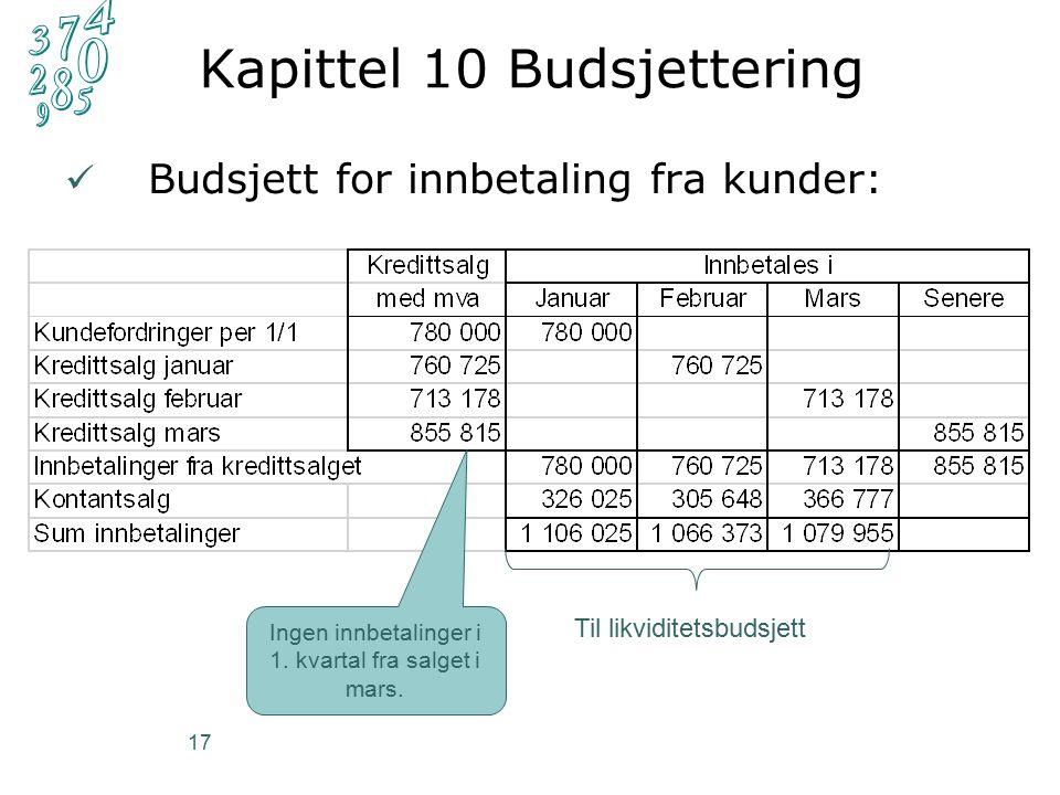 17 Kapittel 10 Budsjettering Budsjett for innbetaling fra kunder: Ingen innbetalinger i 1.