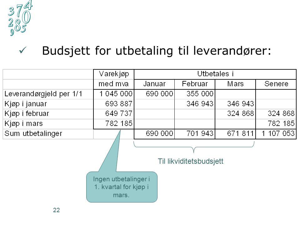 22 Budsjett for utbetaling til leverandører: Ingen utbetalinger i 1.