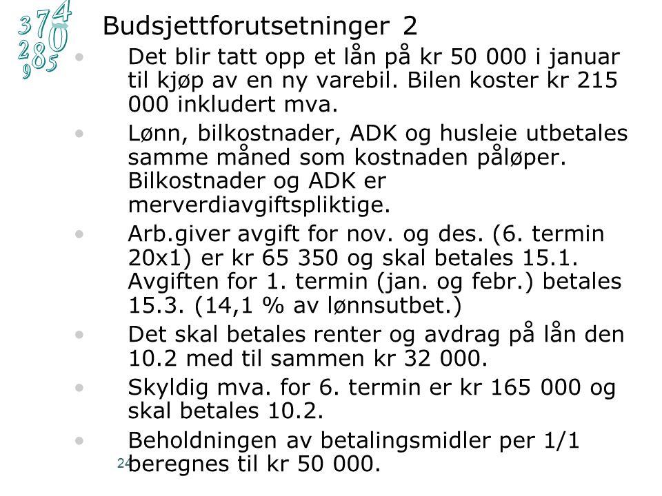 24  Budsjettforutsetninger 2 Det blir tatt opp et lån på kr 50 000 i januar til kjøp av en ny varebil.