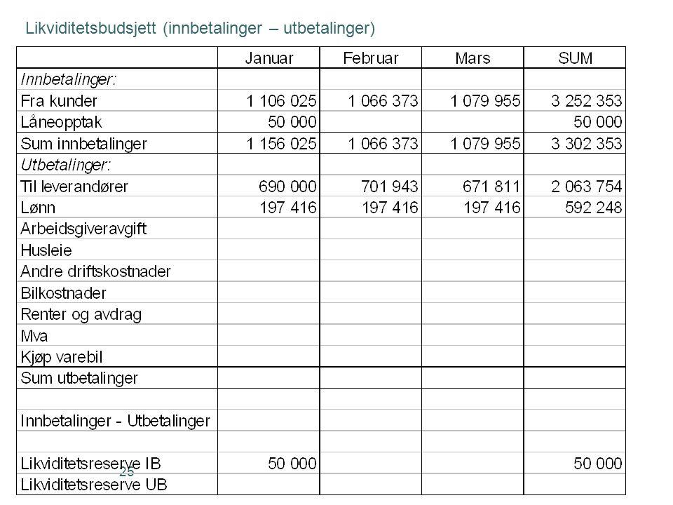 25 Likviditetsbudsjett (innbetalinger – utbetalinger)