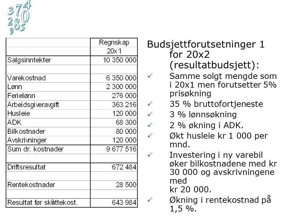 8 Budsjettforutsetninger 1 for 20x2 (resultatbudsjett): Samme solgt mengde som i 20x1 men forutsetter 5% prisøkning 35 % bruttofortjeneste 3 % lønnsøkning 2 % økning i ADK.