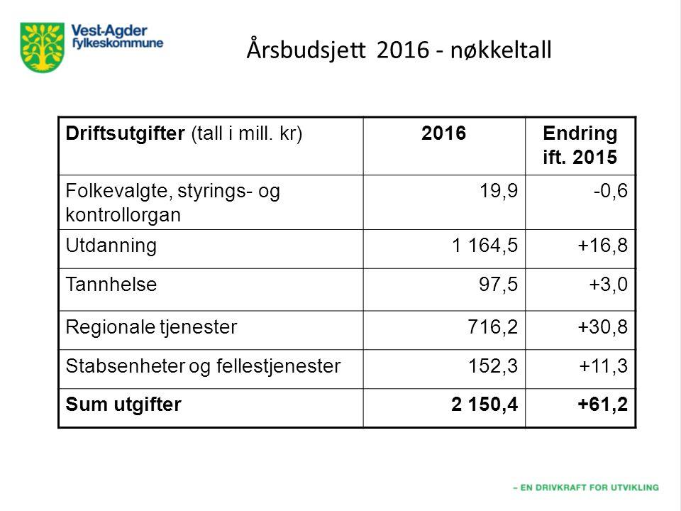 Årsbudsjett 2016 - nøkkeltall Driftsutgifter (tall i mill.