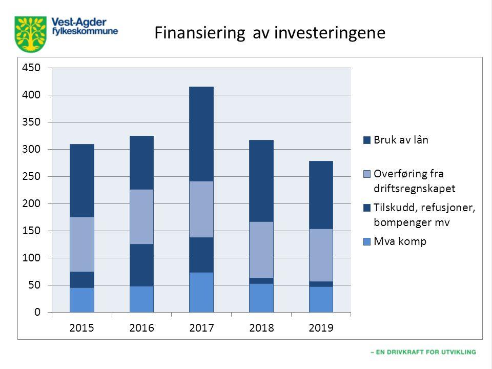 Finansiering av investeringene