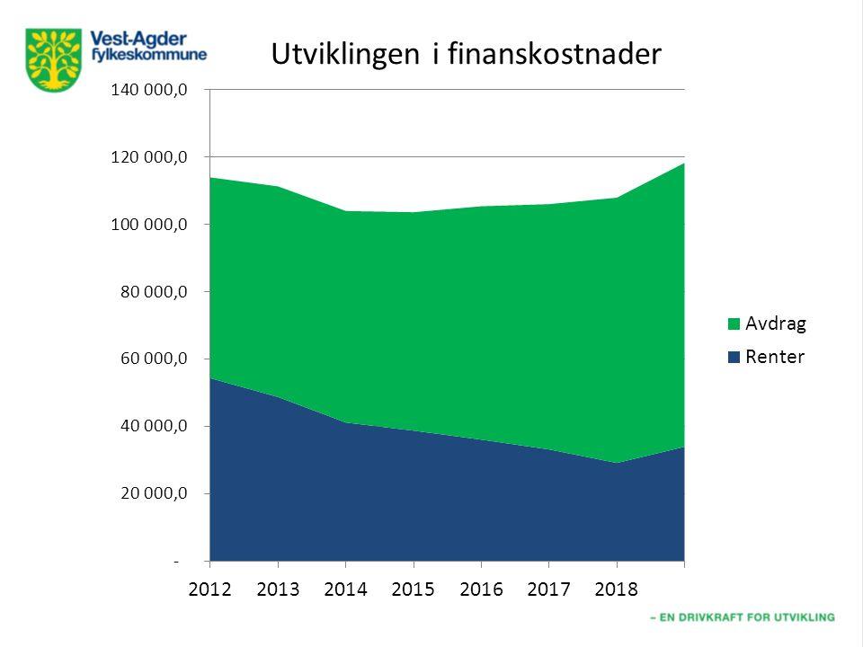 Utviklingen i finanskostnader