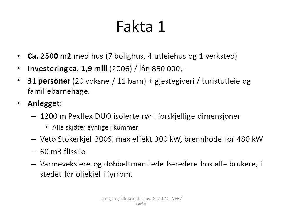 Fakta 1 Ca. 2500 m2 med hus (7 bolighus, 4 utleiehus og 1 verksted) Investering ca.