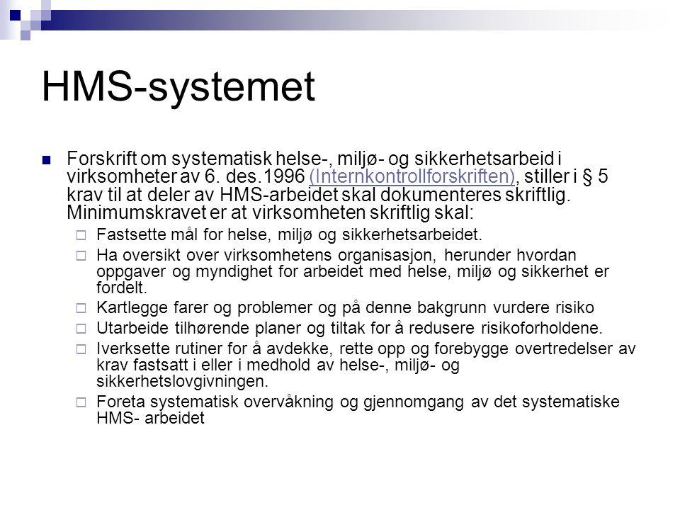 HMS-systemet Forskrift om systematisk helse-, miljø- og sikkerhetsarbeid i virksomheter av 6. des.1996 (Internkontrollforskriften), stiller i § 5 krav