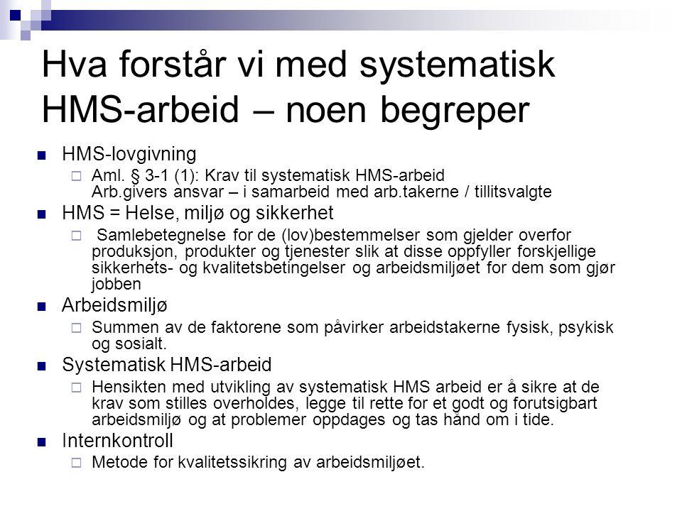 Hva forstår vi med systematisk HMS-arbeid – noen begreper HMS-lovgivning  Aml. § 3-1 (1): Krav til systematisk HMS-arbeid Arb.givers ansvar – i samar