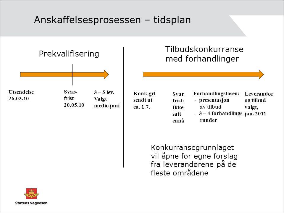 Anskaffelsesprosessen – tidsplan Utsendelse 26.03.10 Svar- frist 20.05.10 3 – 5 lev.