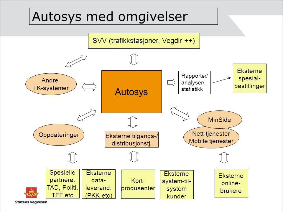 Autosys med omgivelser Autosys SVV (trafikkstasjoner, Vegdir ++) Rapporter/ analyser/ statistikk Eksterne tilgangs-/ distribusjonstj.