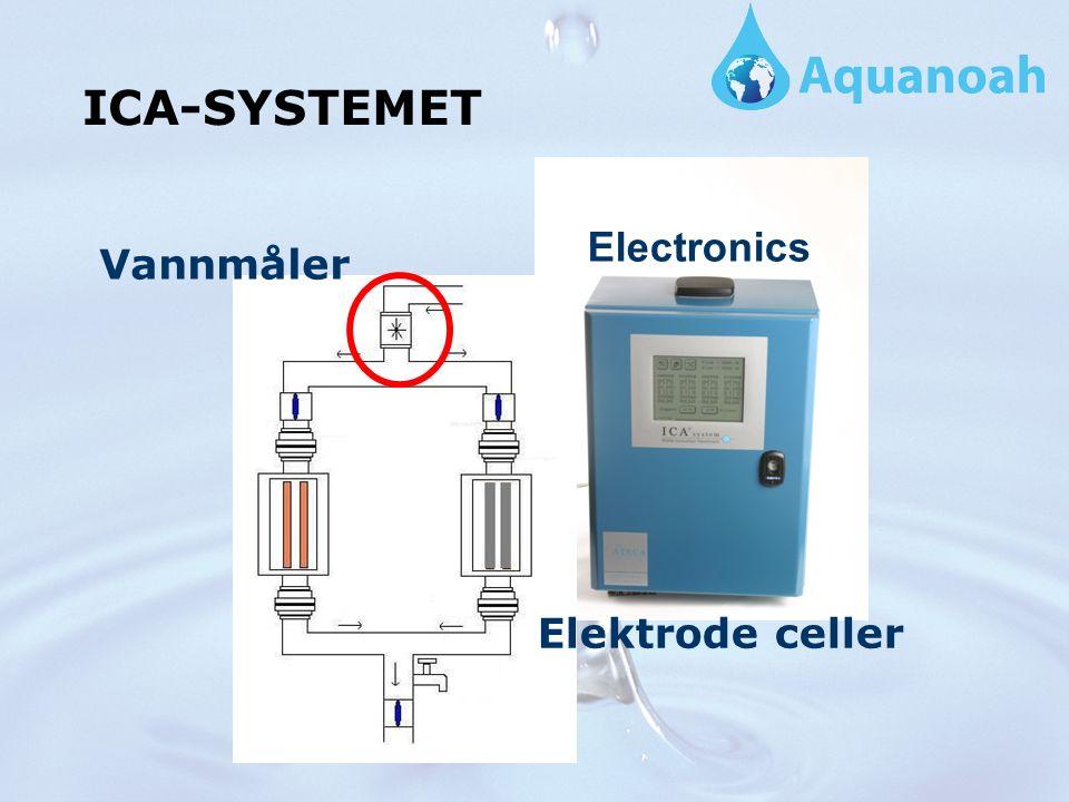ICA-SYSTEMET Elektrode celler Electronics Vannmåler