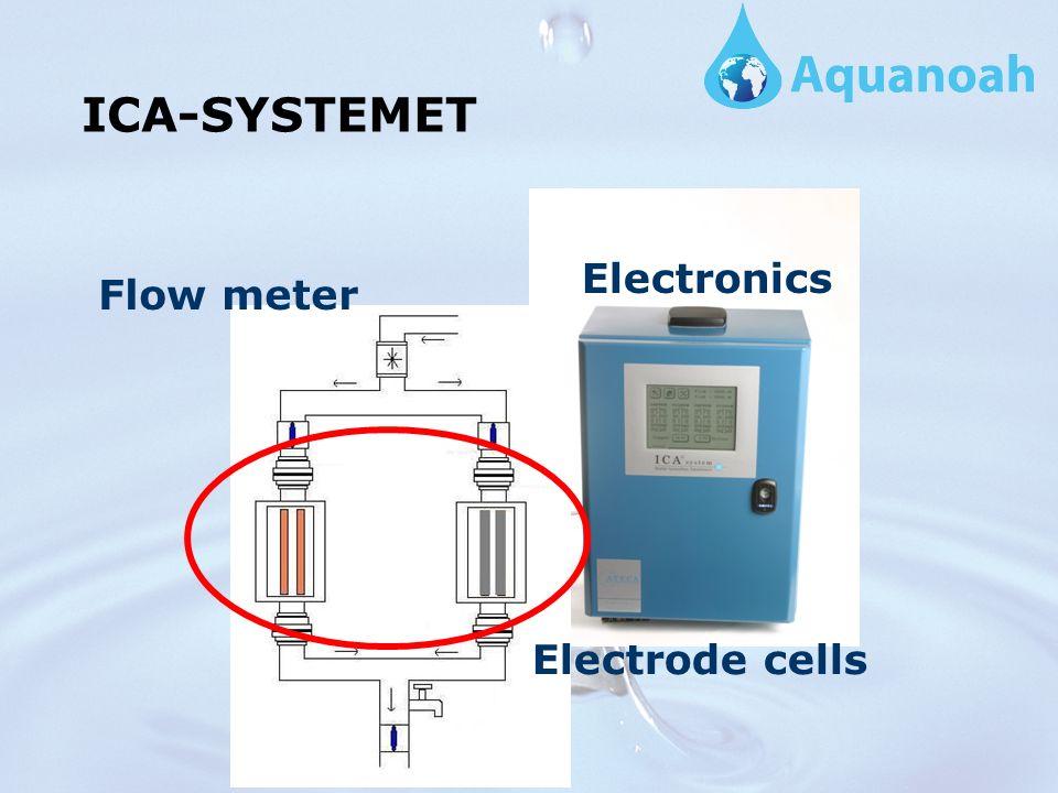ICA-SYSTEMET Electrode cells Electronics Flow meter