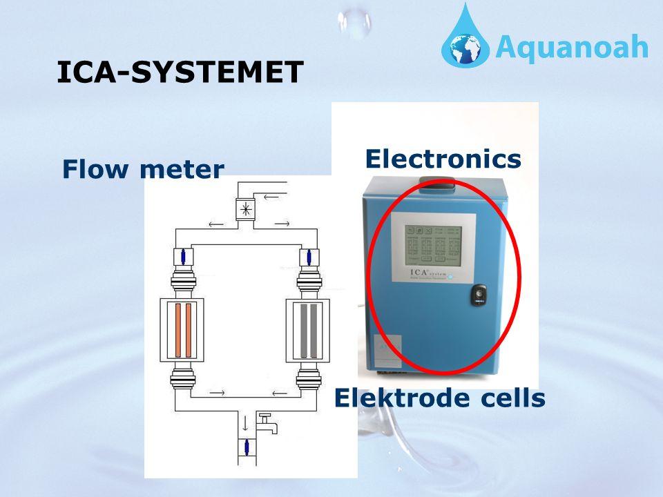 ICA-SYSTEMET Elektrode cells Electronics Flow meter