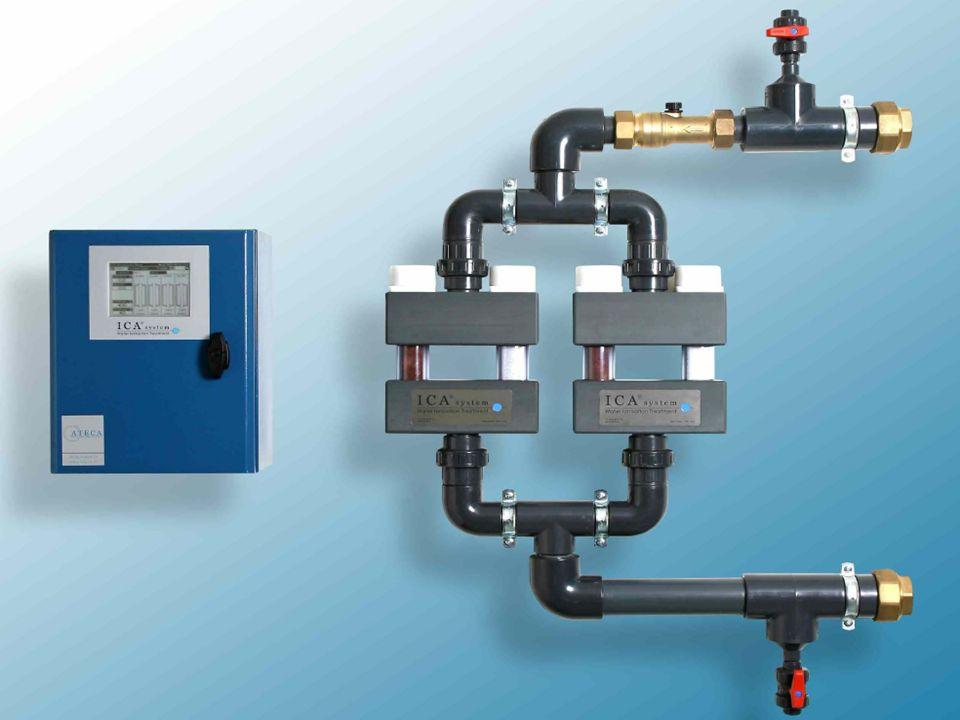 ICA-KONTROLL PLAN Risko analyser ICA-control plan –ICA-systemet –Logbok –Vann-analyser & service ICA-kontrollplan ble utviklet i samarbeid med VROM and KIWA.