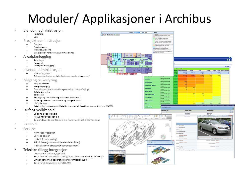 Moduler/ Applikasjoner i Archibus Eiendom administrasjon – Portefølje – Leie Prosjekt administrasjon – Budsjett – Prosjekt adm.