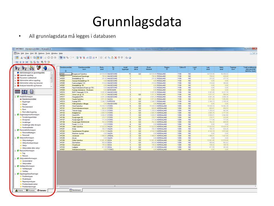 Grunnlagsdata All grunnlagsdata må legges i databasen