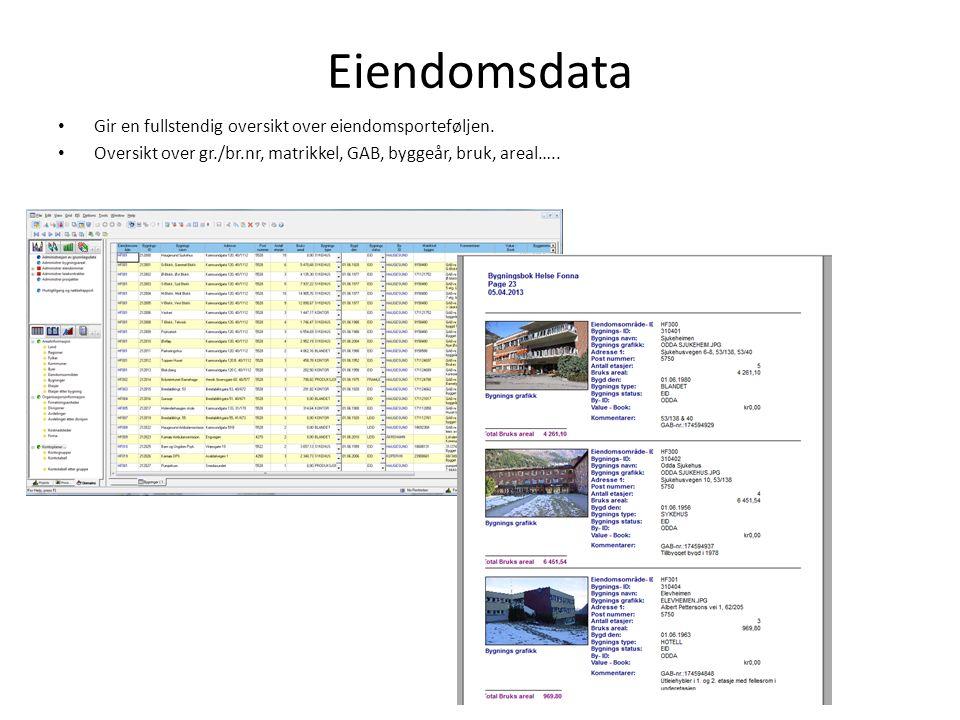 Eiendomsdata Gir en fullstendig oversikt over eiendomsporteføljen.