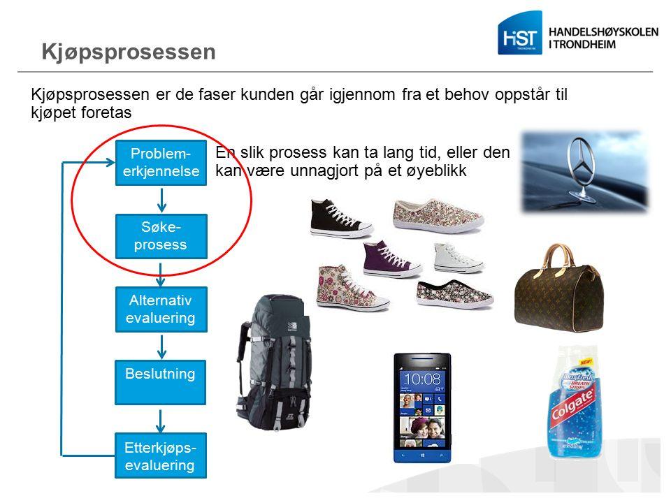 Kjøpsprosessen En slik prosess kan ta lang tid, eller den kan være unnagjort på et øyeblikk Problem- erkjennelse Søke- prosess Beslutning Alternativ e