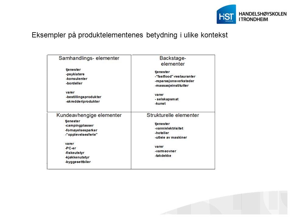 Eksempler på produktelementenes betydning i ulike kontekst