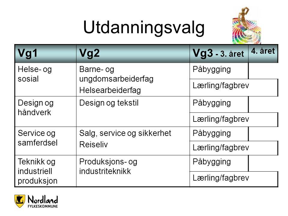 Utdanningsvalg Vg1Vg2Vg3 - 3. året 4. året Helse- og sosial Barne- og ungdomsarbeiderfag Helsearbeiderfag Påbygging Lærling/fagbrev Design og håndverk