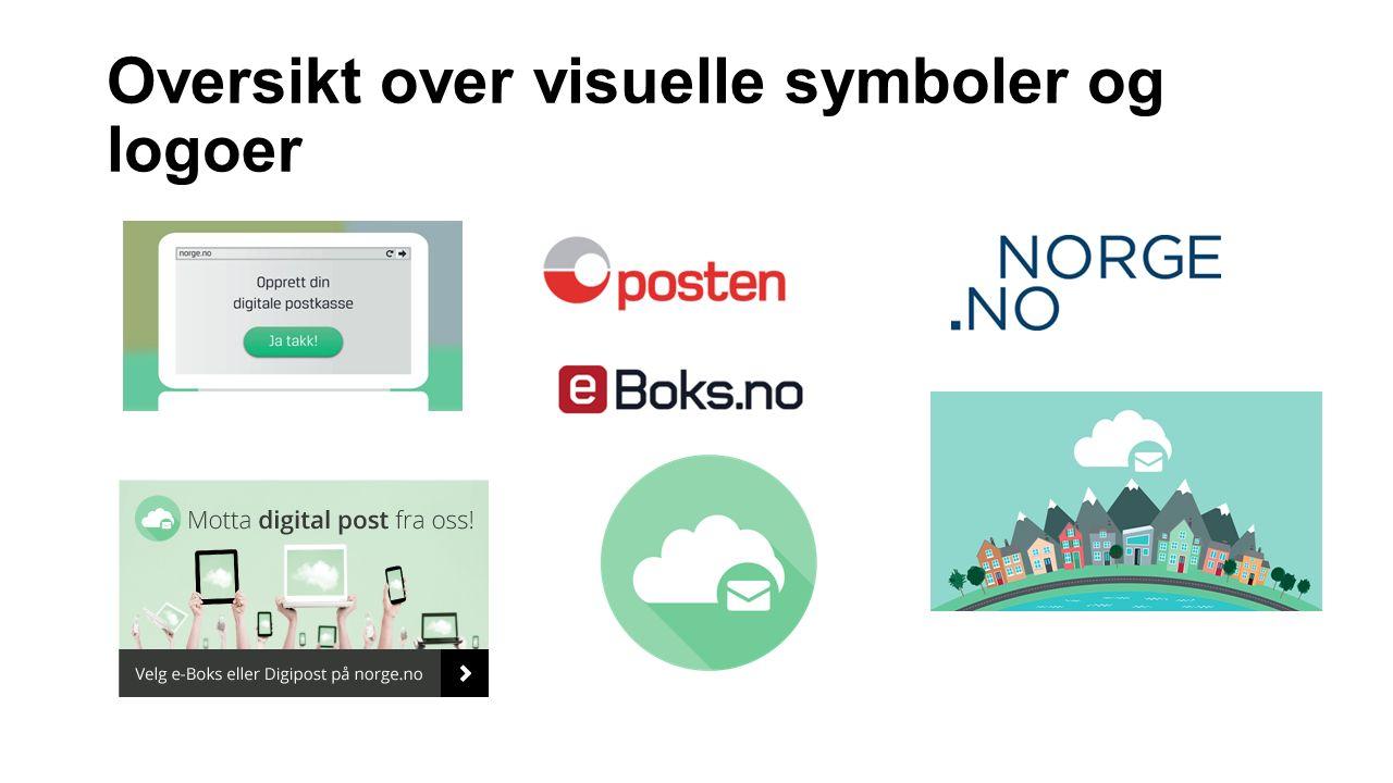Oversikt over visuelle symboler og logoer