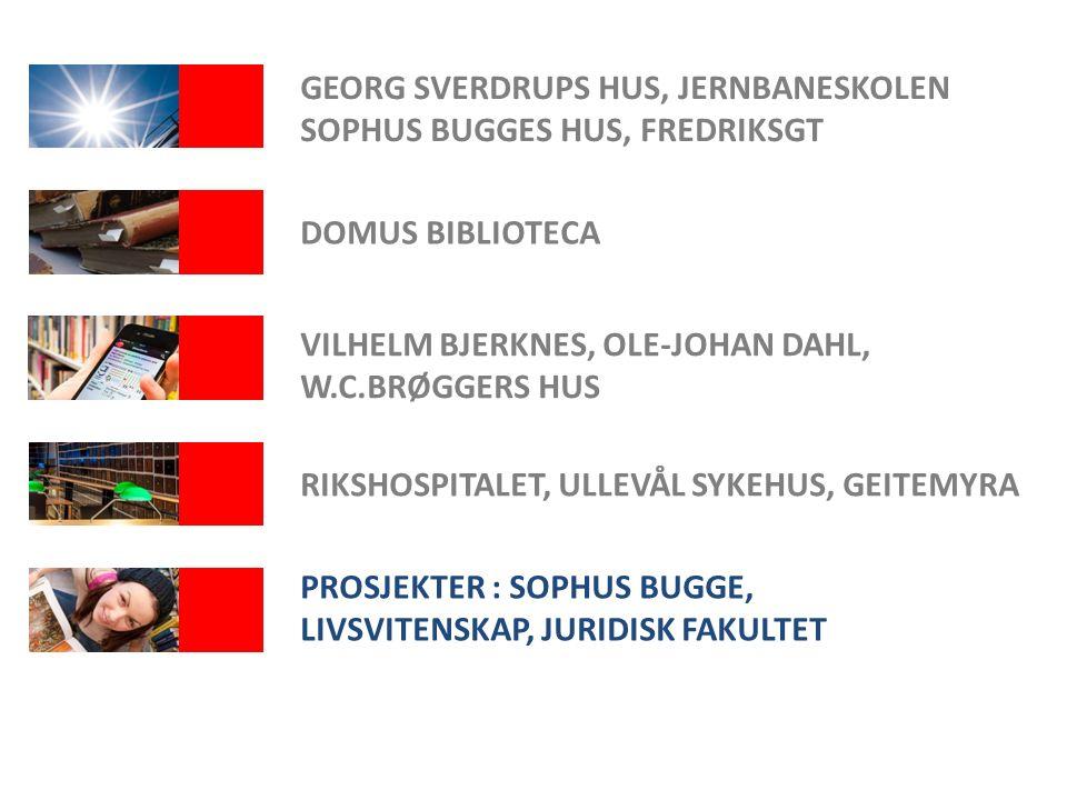 GEORG SVERDRUPS HUS, JERNBANESKOLEN SOPHUS BUGGES HUS, FREDRIKSGT VILHELM BJERKNES, OLE-JOHAN DAHL, W.C.BRØGGERS HUS DOMUS BIBLIOTECA RIKSHOSPITALET, ULLEVÅL SYKEHUS, GEITEMYRA PROSJEKTER : SOPHUS BUGGE, LIVSVITENSKAP, JURIDISK FAKULTET