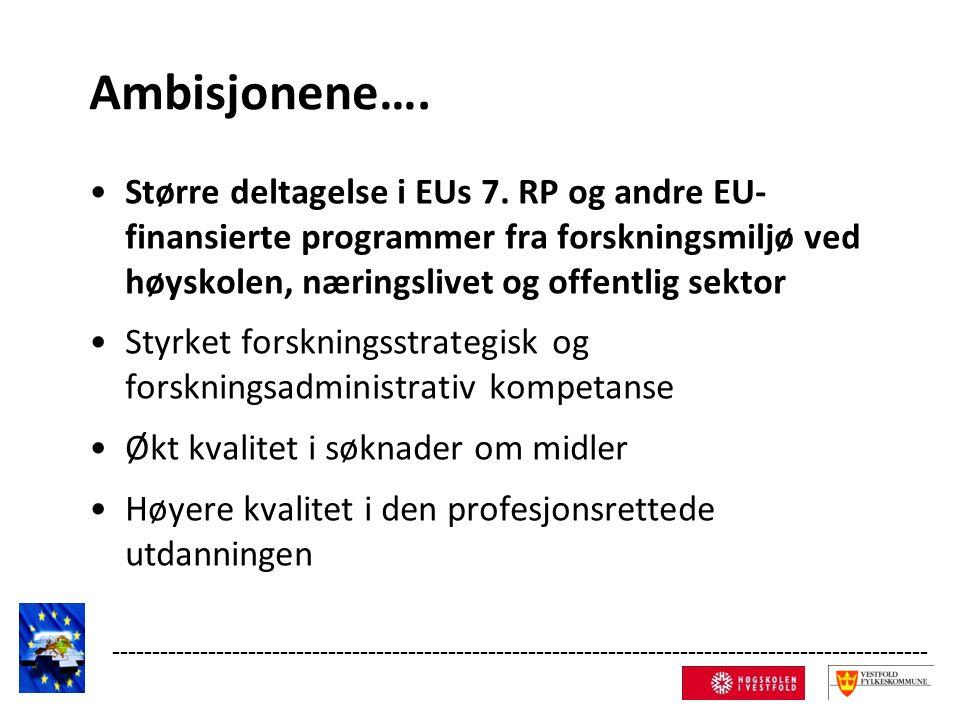 Ambisjonene…. Større deltagelse i EUs 7.
