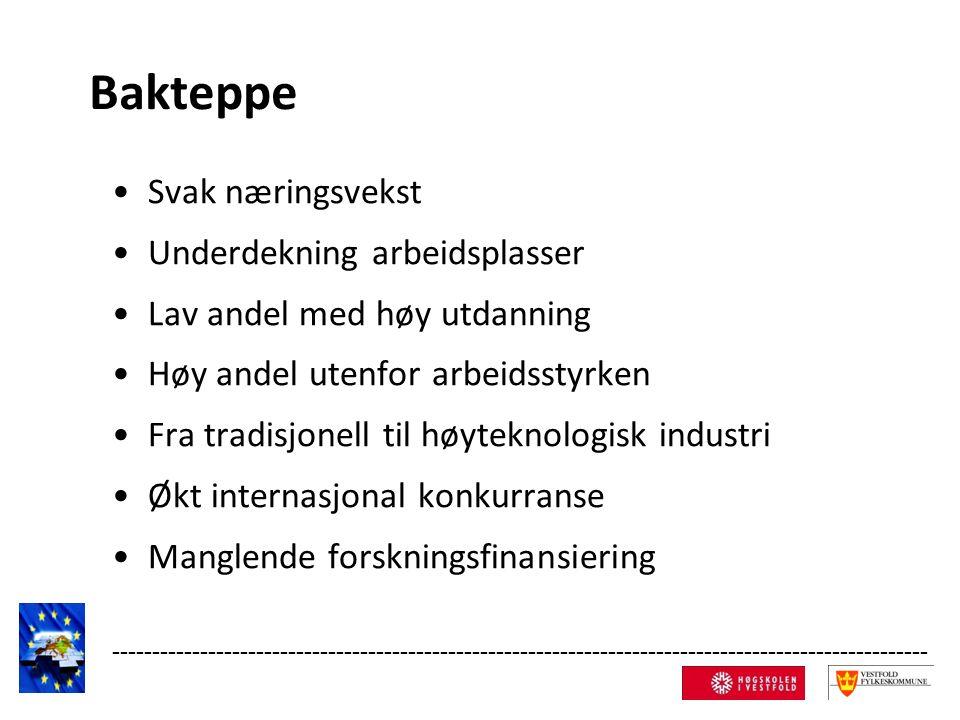 EU – prosjekter Vestfold (I) (nov.