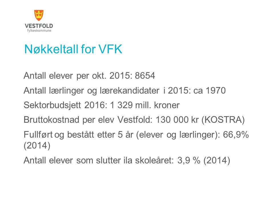 Nøkkeltall for VFK Antall elever per okt.