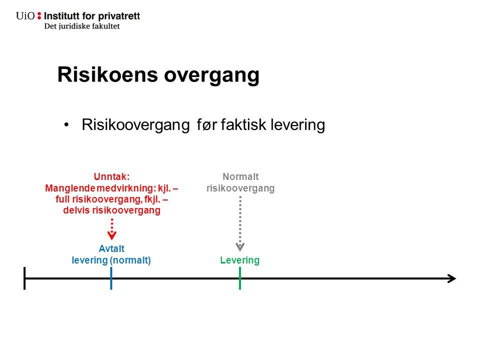 Risikoens overgang Risikoovergang før faktisk levering Levering Normalt risikoovergang Avtalt levering (normalt) Unntak: Manglende medvirkning: kjl.