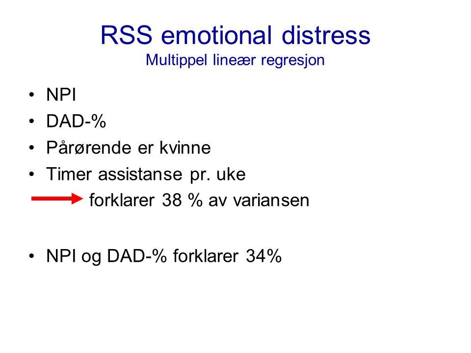 RSS emotional distress Multippel lineær regresjon NPI DAD-% Pårørende er kvinne Timer assistanse pr.