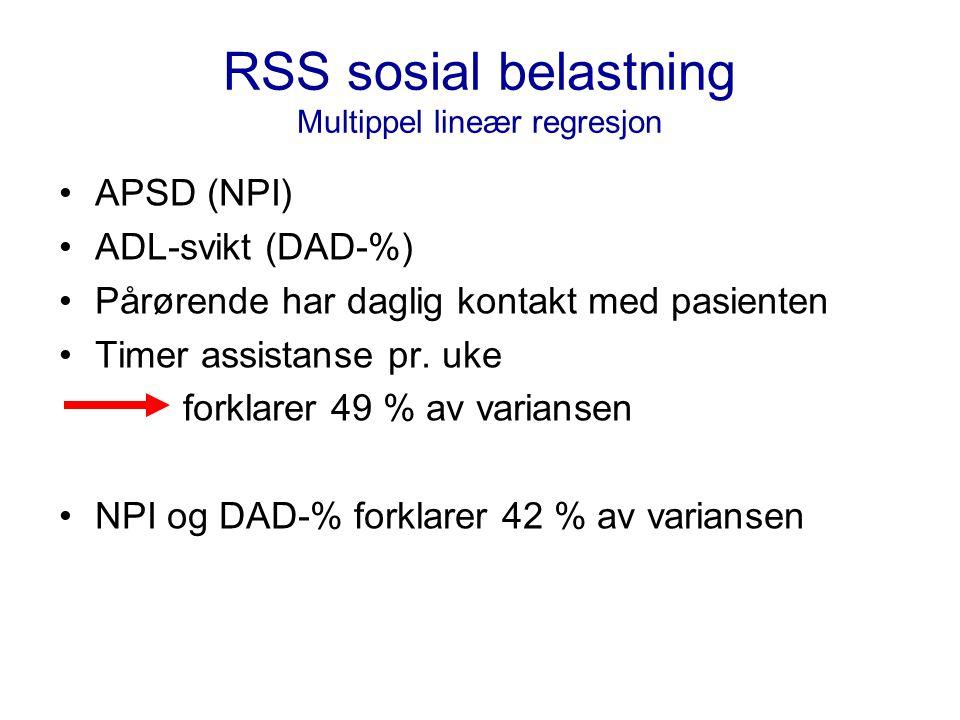 RSS sosial belastning Multippel lineær regresjon APSD (NPI) ADL-svikt (DAD-%) Pårørende har daglig kontakt med pasienten Timer assistanse pr.