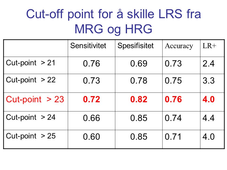 Cut-off point for å skille LRS fra MRG og HRG SensitivitetSpesifisitet AccuracyLR+ Cut-point > Cut-point > Cut-point > Cut-point > Cut-point >