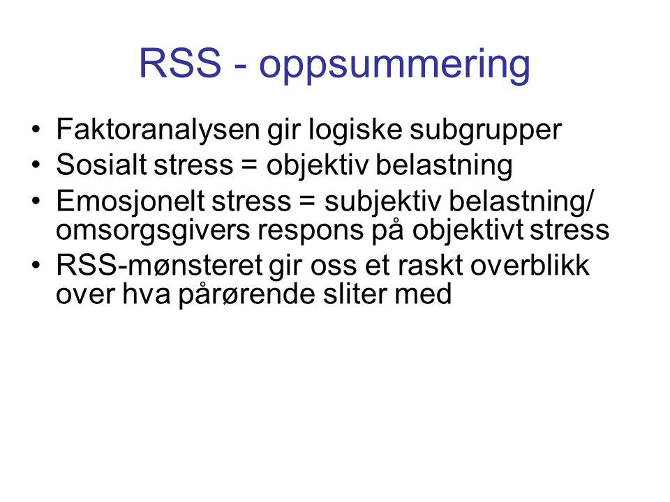 RSS - oppsummering Faktoranalysen gir logiske subgrupper Sosialt stress = objektiv belastning Emosjonelt stress = subjektiv belastning/ omsorgsgivers respons på objektivt stress RSS-mønsteret gir oss et raskt overblikk over hva pårørende sliter med