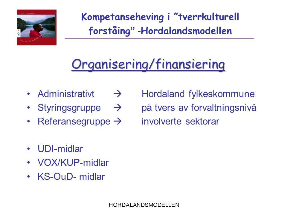 HORDALANDSMODELLEN Organisering/finansiering Administrativt  Hordaland fylkeskommune Styringsgruppe  på tvers av forvaltningsnivå Referansegruppe 