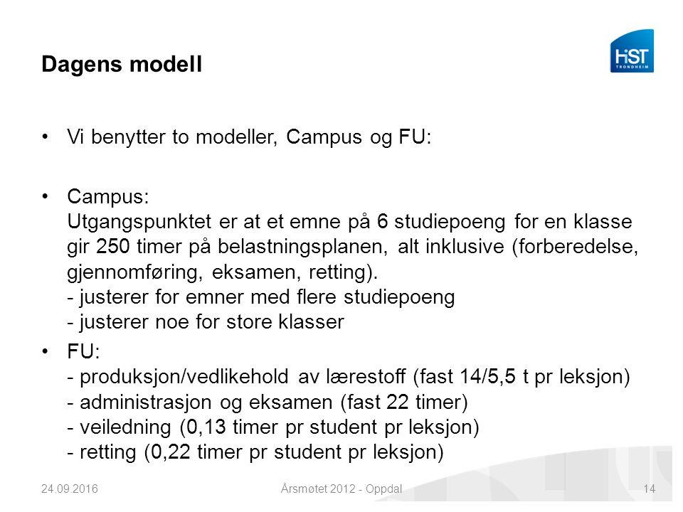Dagens modell Vi benytter to modeller, Campus og FU: Campus: Utgangspunktet er at et emne på 6 studiepoeng for en klasse gir 250 timer på belastningsplanen, alt inklusive (forberedelse, gjennomføring, eksamen, retting).