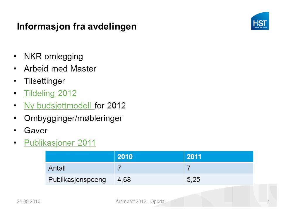 Utfordringer med dagens modell 24.09.2016Årsmøtet 2012 - Oppdal15
