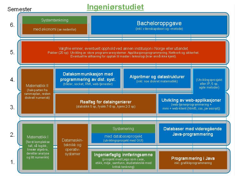 24.09.2016Årsmøtet 2012 - Oppdal6 Ingeniørstudiet