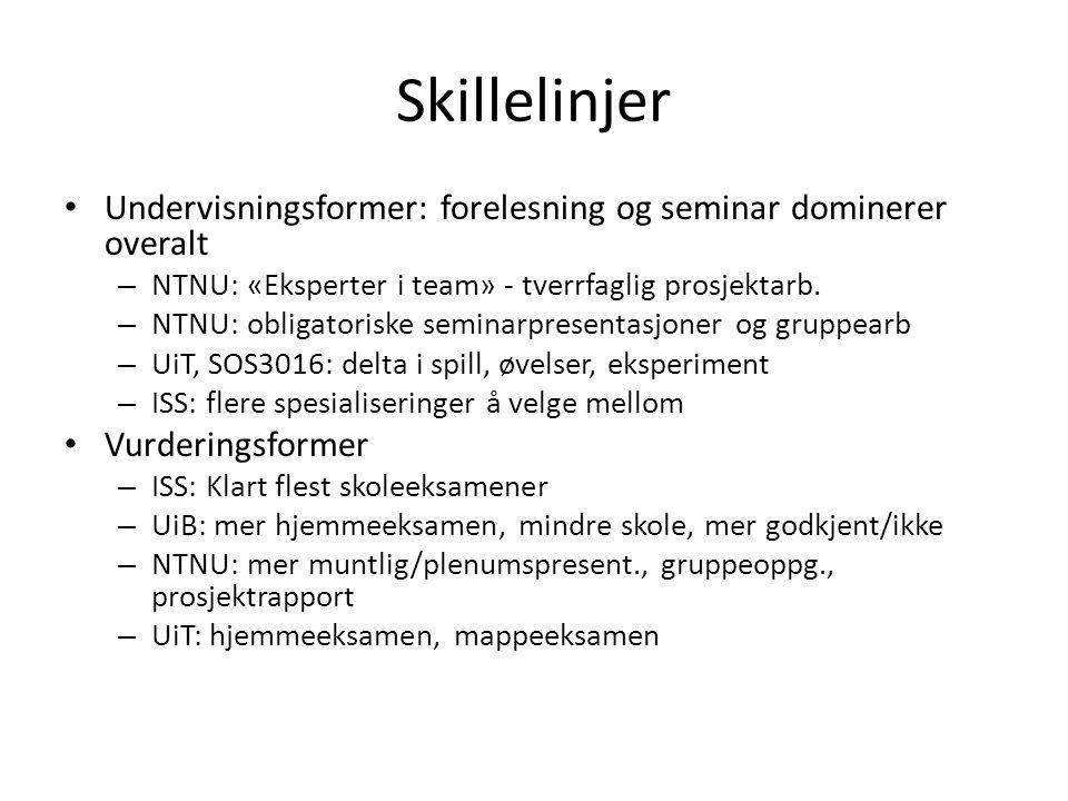 Skillelinjer Undervisningsformer: forelesning og seminar dominerer overalt – NTNU: «Eksperter i team» - tverrfaglig prosjektarb. – NTNU: obligatoriske
