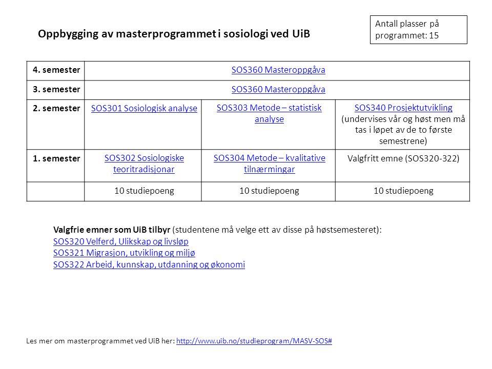 4. semesterSOS360 Masteroppgåva 3. semesterSOS360 Masteroppgåva 2. semesterSOS301 Sosiologisk analyseSOS303 Metode – statistisk analyse SOS340 Prosjek
