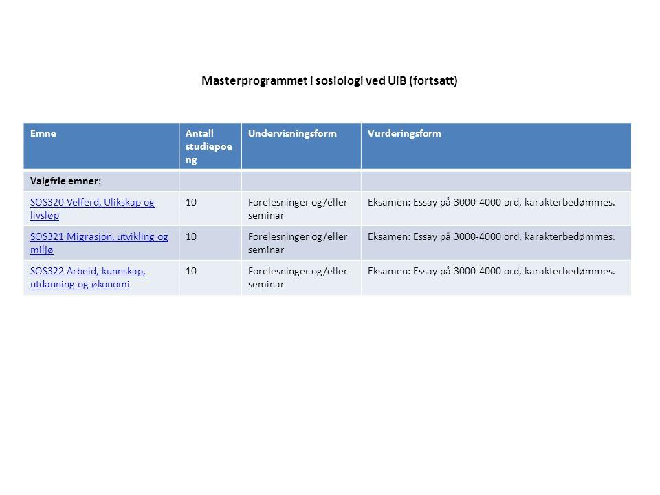 Masterprogrammet i sosiologi ved UiB (fortsatt) EmneAntall studiepoe ng UndervisningsformVurderingsform Valgfrie emner: SOS320 Velferd, Ulikskap og li