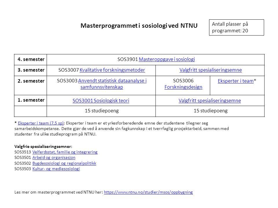 Masterprogrammet i sosiologi ved NTNU 4. semesterSOS3901 Masteroppgave i sosiologiMasteroppgave i sosiologi 3. semesterSOS3007 Kvalitative forskningsm