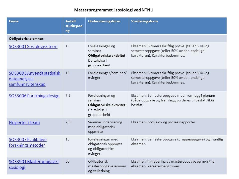 Masterprogrammet i sosiologi ved NTNU EmneAntall studiepoe ng UndervisningsformVurderingsform Obligatoriske emner: SOS3001 Sosiologisk teori 15Foreles