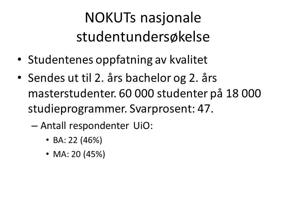 NOKUTs nasjonale studentundersøkelse Studentenes oppfatning av kvalitet Sendes ut til 2. års bachelor og 2. års masterstudenter. 60 000 studenter på 1